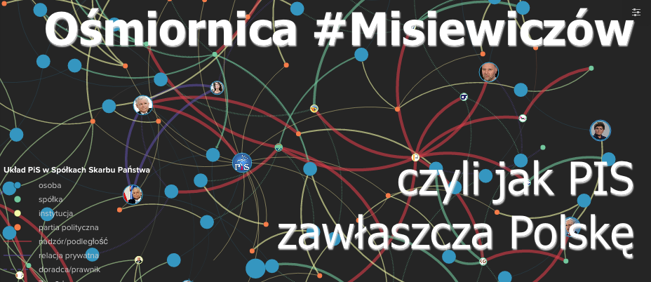 Misiewicze.pl